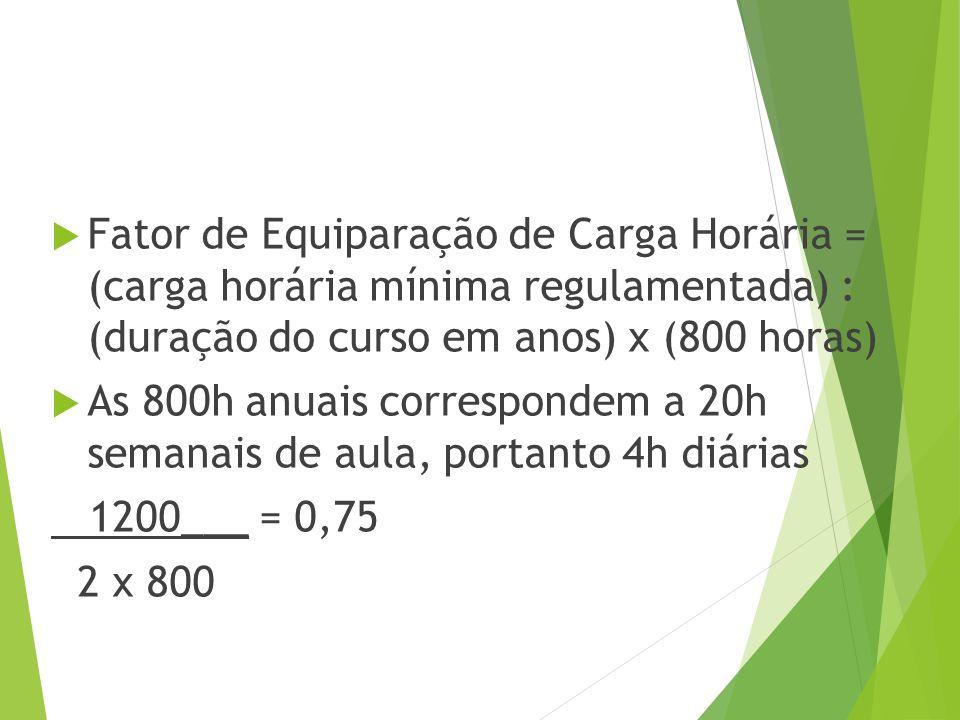  Fator de Equiparação de Carga Horária = (carga horária mínima regulamentada) : (duração do curso em anos) x (800 horas)  As 800h anuais correspondem a 20h semanais de aula, portanto 4h diárias 1200___ = 0,75 2 x 800