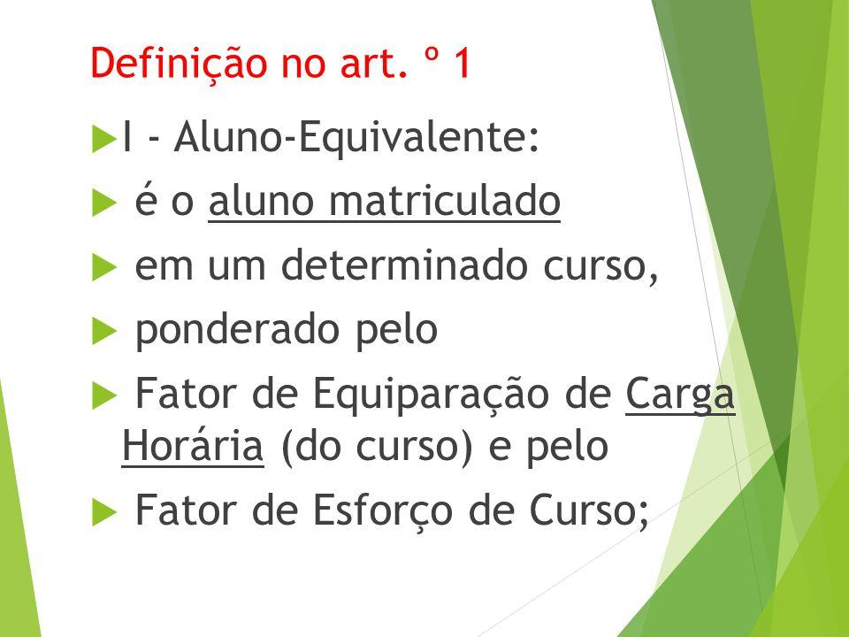 Aluno Matriculado Portaria nº 25/2015 Art.