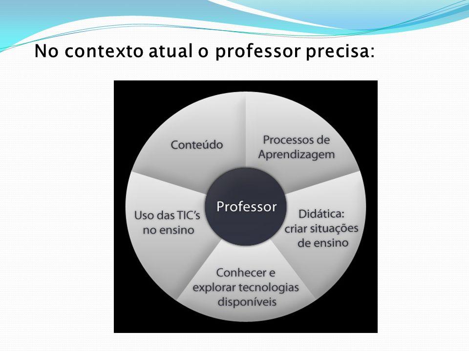 No contexto atual o professor precisa: