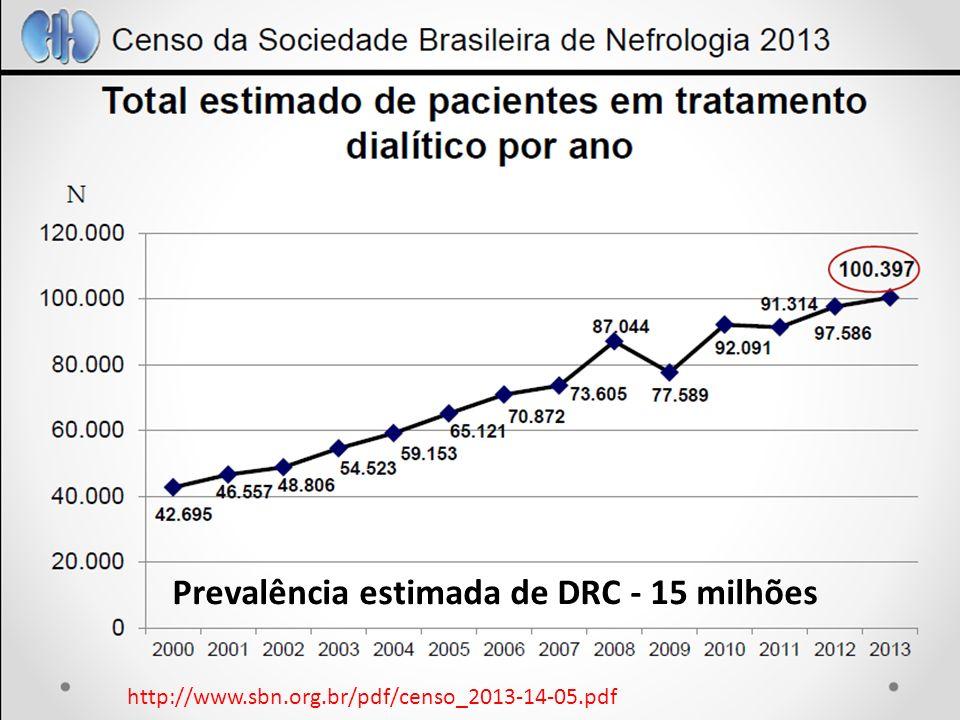 http://www.sbn.org.br/pdf/censo_2013-14-05.pdf Prevalência estimada de DRC - 15 milhões