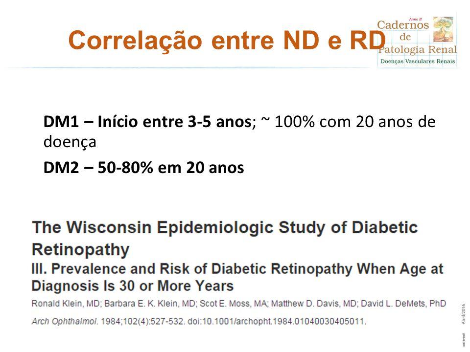 Correlação entre ND e RD DM1 – Início entre 3-5 anos; ~ 100% com 20 anos de doença DM2 – 50-80% em 20 anos