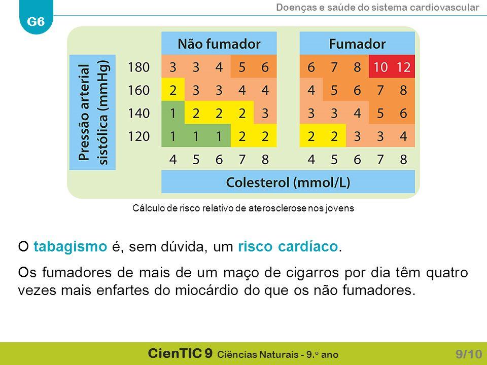 Doenças e saúde do sistema cardiovascular G6 CienTIC 9 Ciências Naturais - 9.