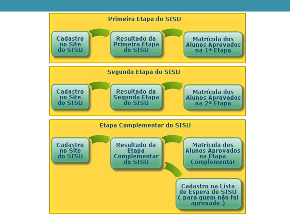 O que é e como funciona o ProUni: O ProUni é um programa do Governo federal que oferece bolsas integrais e parciais a estudantes de baixa renda em instituições de ensino superior privadas.