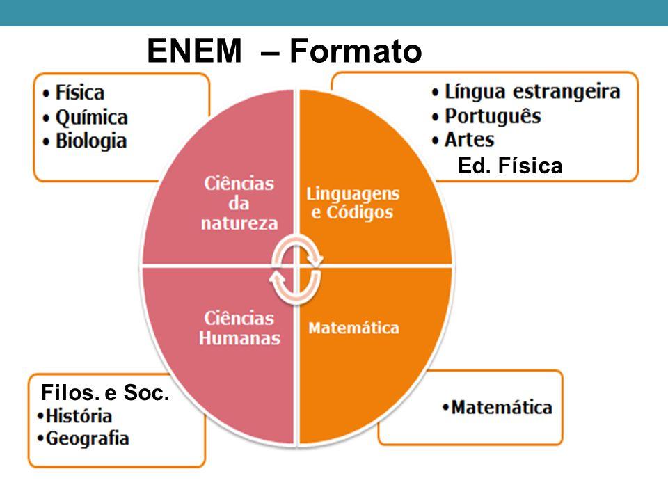 ENEM 2012 – Formato ENEM – Formato Ed. Física Filos. e Soc.
