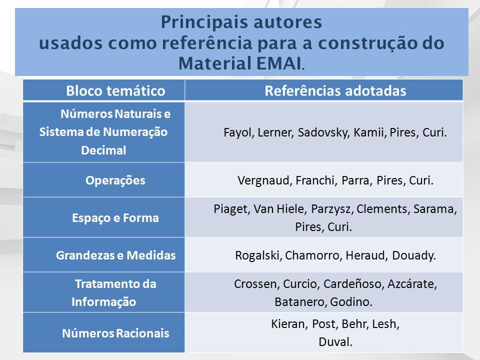Bloco temáticoReferências adotadas Números Naturais e Sistema de Numeração Decimal Fayol, Lerner, Sadovsky, Kamii, Pires, Curi.