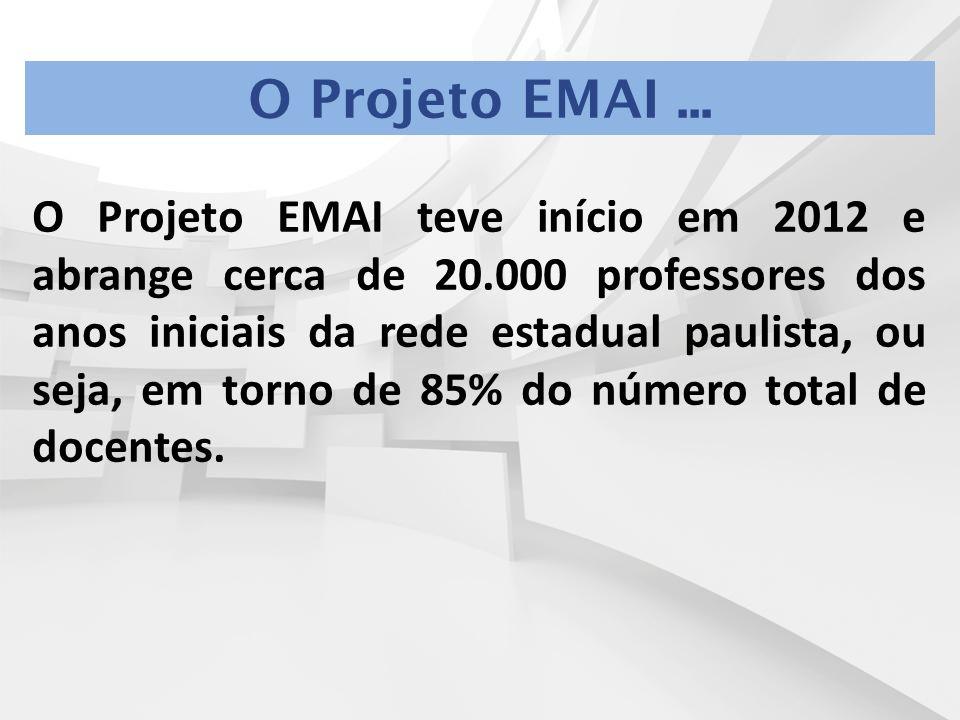 O Projeto EMAI teve início em 2012 e abrange cerca de 20.000 professores dos anos iniciais da rede estadual paulista, ou seja, em torno de 85% do número total de docentes.