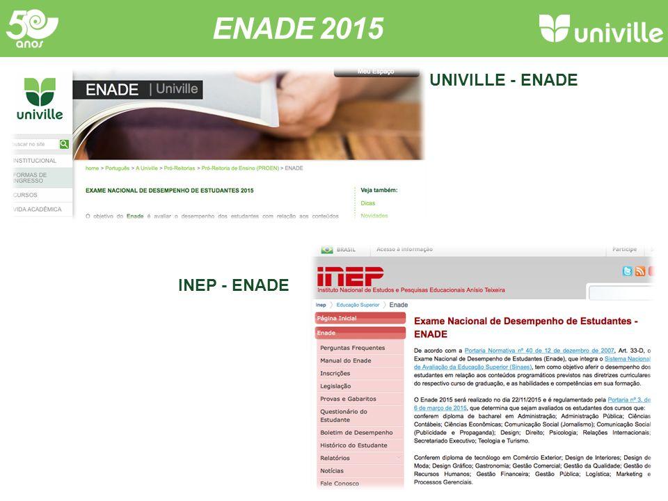 ENADE 2015 UNIVILLE - ENADE INEP - ENADE