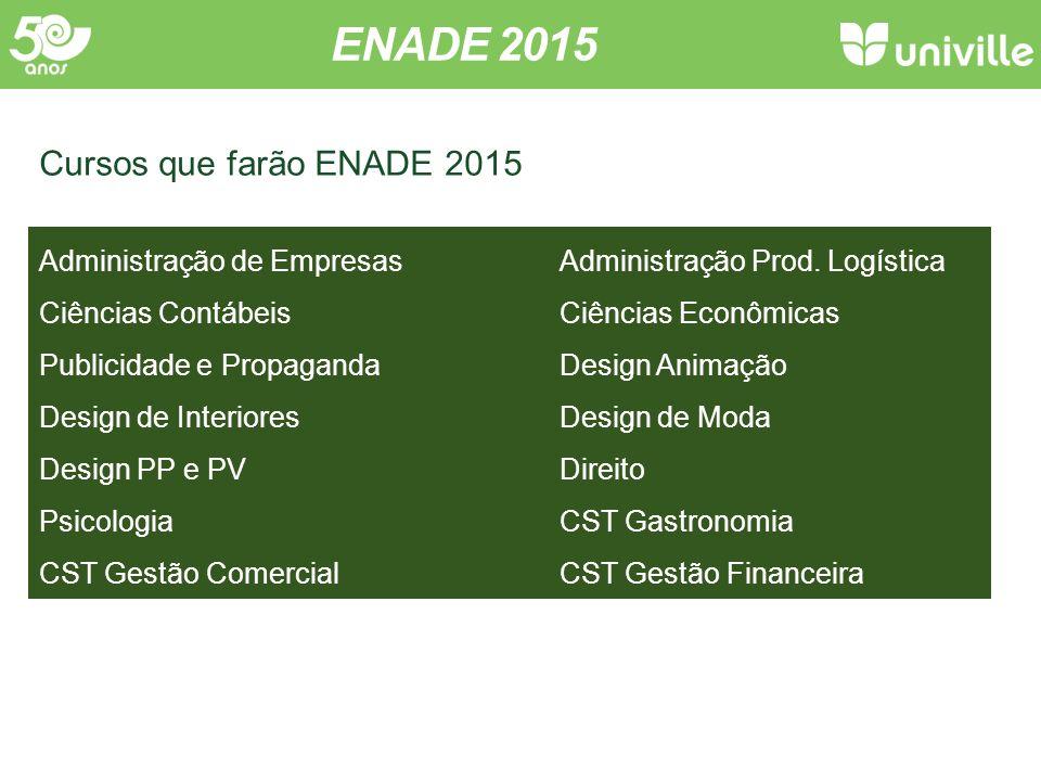 ENADE 2015 O ENADE 2015 será realizado no dia 22 de novembro de 2015, domingo.