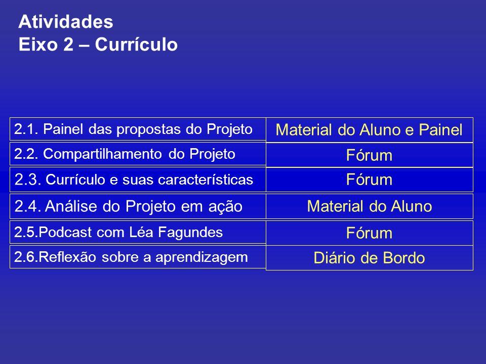 Atividades Eixo 2 – Currículo 2.6.Reflexão sobre a aprendizagem 2.1.