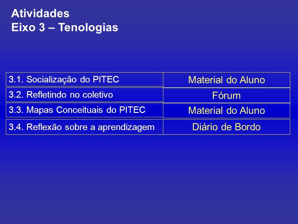 Atividades Eixo 3 – Tenologias 3.1. Socialização do PITEC 3.2.