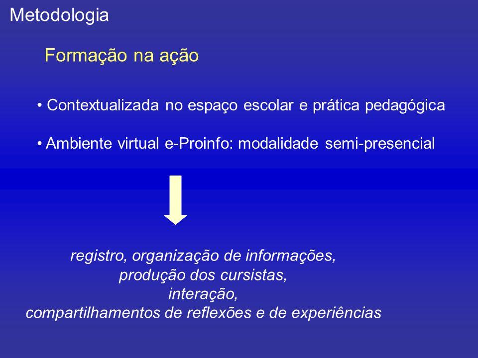 Estrutura curricular Concepções Educacionais de Ensino e Aprendizagem Projeto Integrado de Tecnologia no Currículo T ecnologia Currículo Projeto
