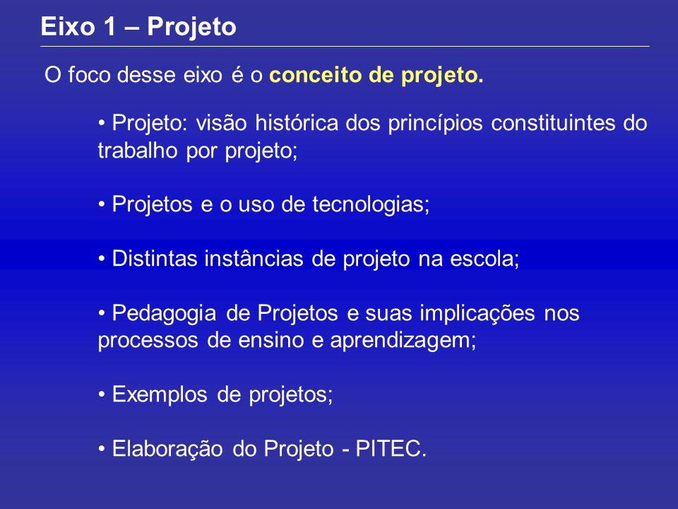 Atividades Eixo 1 – Projeto 1.6.Reflexão sobre a aprendizagem 1.1.Meu projeto pessoal/profissional 1.2.Diálogo teórico 1.3.Projeto e suas características 1.4.Banco de Projetos 1.5.Proposta de Projetos Material do Aluno e Fórum Fórum Material do Aluno Fórum e Material do Aluno Diário de Bordo