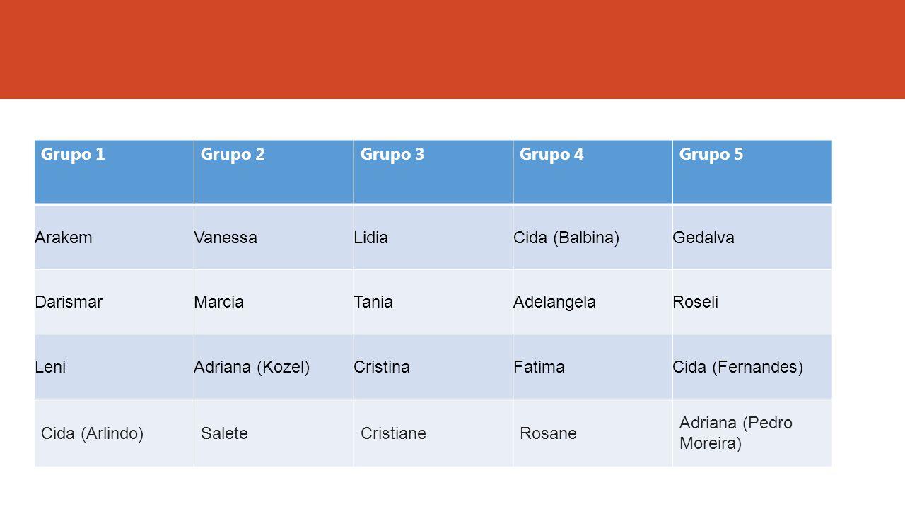 Grupo 1Grupo 2Grupo 3Grupo 4Grupo 5 Arakem VanessaLidia Cida (Balbina)Gedalva DarismarMarciaTaniaAdelangelaRoseli LeniAdriana (Kozel)CristinaFatimaCid