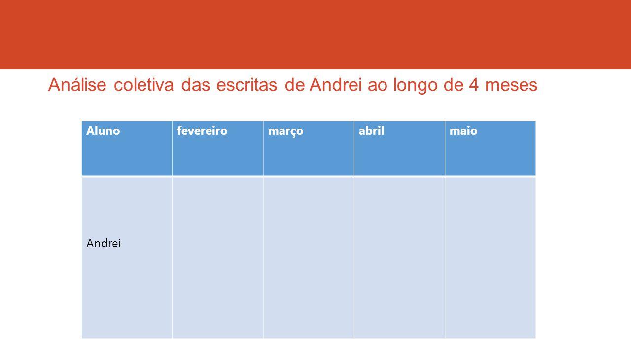 Análise coletiva das escritas de Andrei ao longo de 4 meses Alunofevereiromarçoabrilmaio Andrei