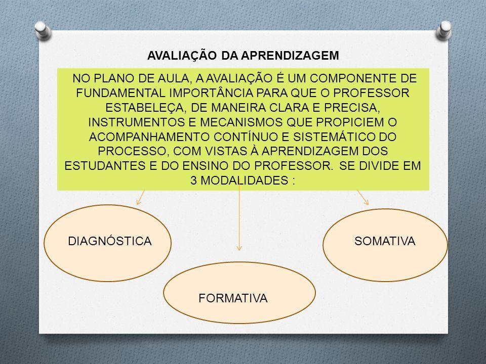 AVALIAÇÃO DA APRENDIZAGEM NO PLANO DE AULA, A AVALIAÇÃO É UM COMPONENTE DE FUNDAMENTAL IMPORTÂNCIA PARA QUE O PROFESSOR ESTABELEÇA, DE MANEIRA CLARA E