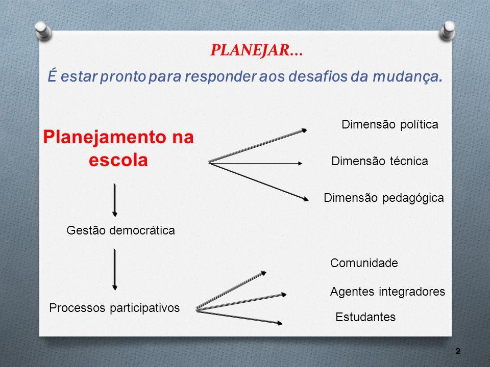PLANEJAR... É estar pronto para responder aos desafios da mudança. 2 Planejamento na escola Dimensão política Dimensão pedagógica Gestão democrática P