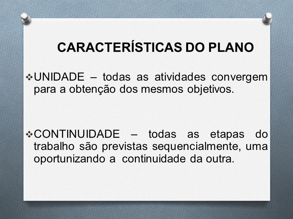 CARACTERÍSTICAS DO PLANO  UNIDADE – todas as atividades convergem para a obtenção dos mesmos objetivos.  CONTINUIDADE – todas as etapas do trabalho