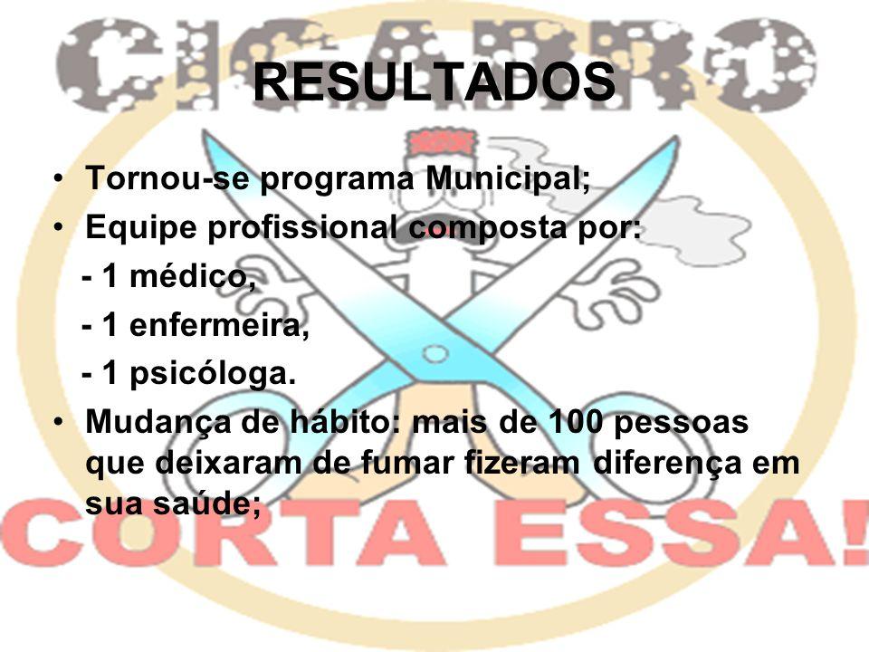 RESULTADOS Tornou-se programa Municipal; Equipe profissional composta por: - 1 médico, - 1 enfermeira, - 1 psicóloga.