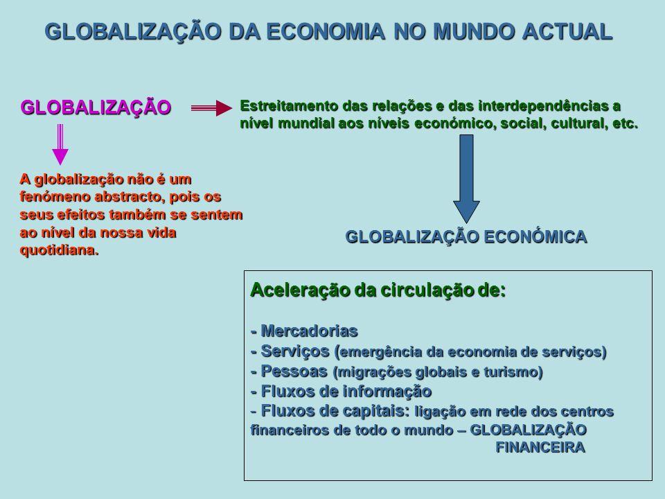 GLOBALIZAÇÃO Estreitamento das relações e das interdependências a nível mundial aos níveis económico, social, cultural, etc.