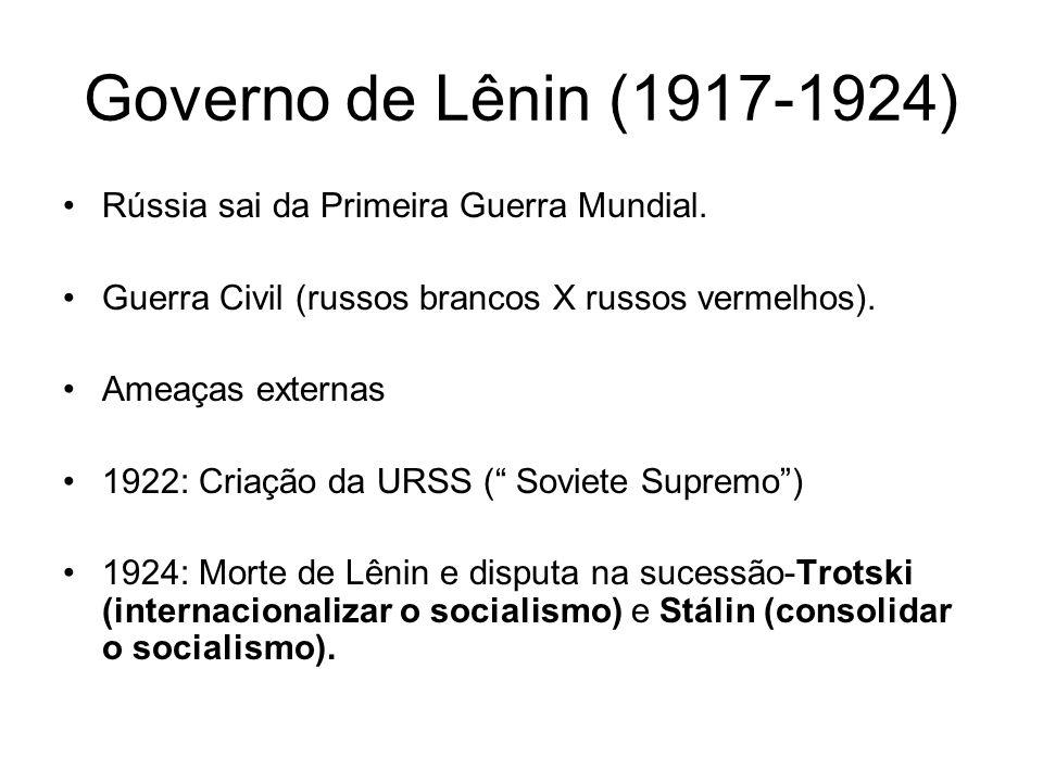 Governo de Lênin (1917-1924) Rússia sai da Primeira Guerra Mundial.