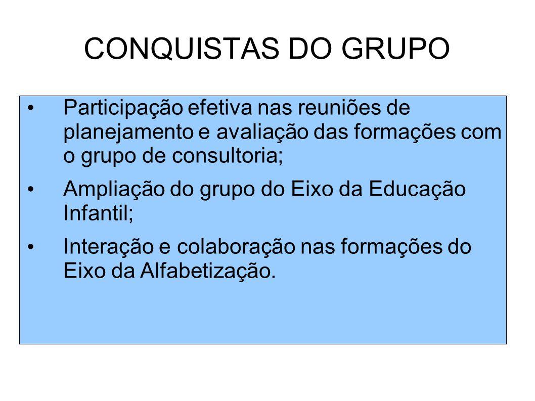 CONQUISTAS DO GRUPO Participação efetiva nas reuniões de planejamento e avaliação das formações com o grupo de consultoria; Ampliação do grupo do Eixo da Educação Infantil; Interação e colaboração nas formações do Eixo da Alfabetização.