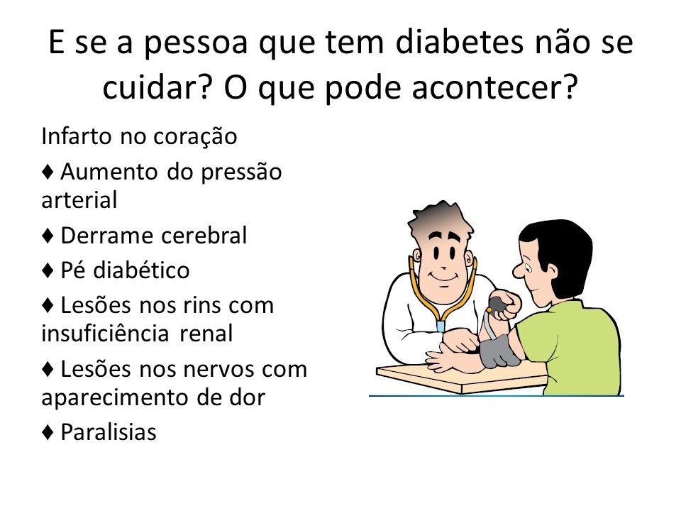 E se a pessoa que tem diabetes não se cuidar.O que pode acontecer.