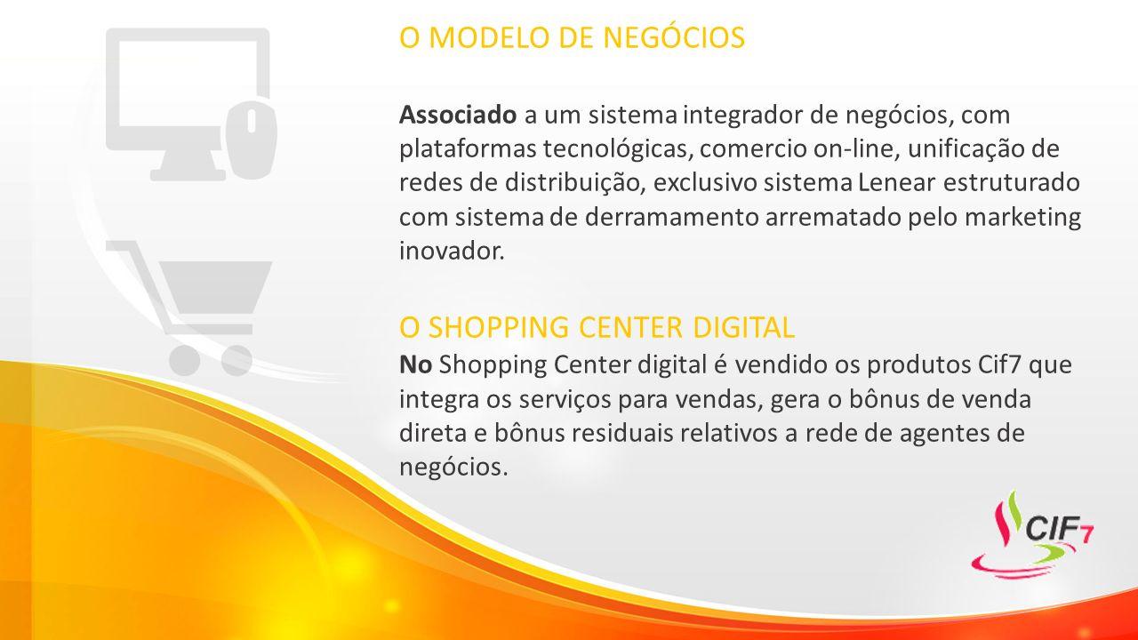 O MODELO DE NEGÓCIOS Associado a um sistema integrador de negócios, com plataformas tecnológicas, comercio on-line, unificação de redes de distribuição, exclusivo sistema Lenear estruturado com sistema de derramamento arrematado pelo marketing inovador.