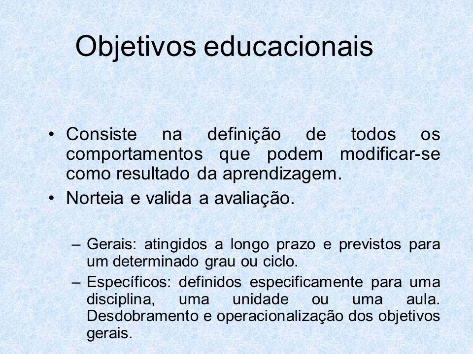Objetivos educacionais Consiste na definição de todos os comportamentos que podem modificar-se como resultado da aprendizagem. Norteia e valida a aval