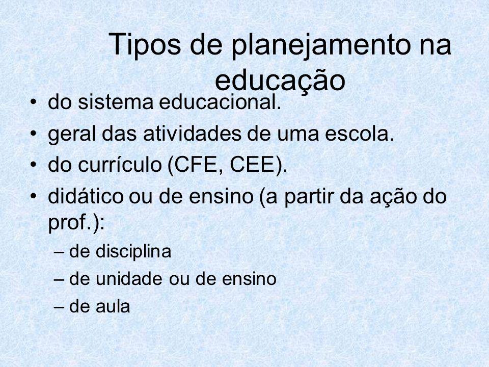 Tipos de planejamento na educação do sistema educacional. geral das atividades de uma escola. do currículo (CFE, CEE). didático ou de ensino (a partir