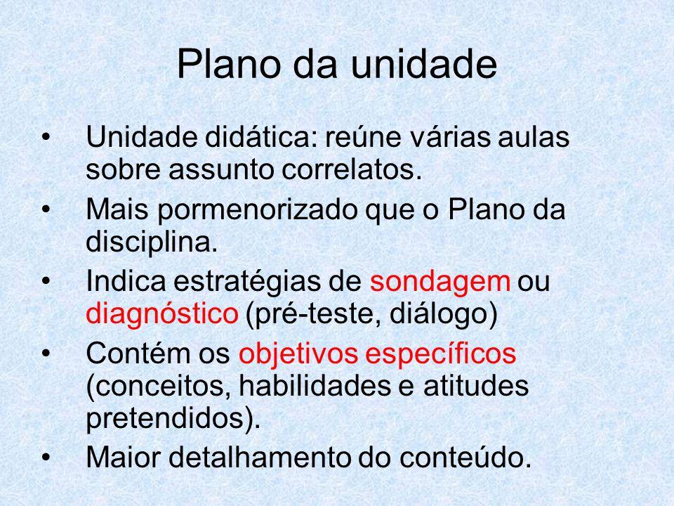 Plano da unidade Unidade didática: reúne várias aulas sobre assunto correlatos. Mais pormenorizado que o Plano da disciplina. Indica estratégias de so
