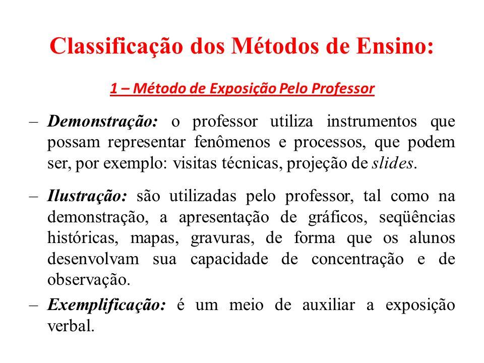 Classificação dos Métodos de Ensino: 1 – Método de Exposição Pelo Professor –Demonstração: o professor utiliza instrumentos que possam representar fenômenos e processos, que podem ser, por exemplo: visitas técnicas, projeção de slides.