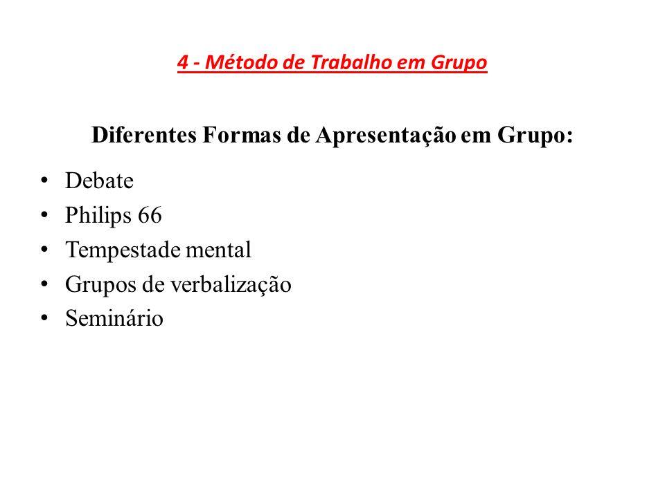 4 - Método de Trabalho em Grupo Diferentes Formas de Apresentação em Grupo: Debate Philips 66 Tempestade mental Grupos de verbalização Seminário
