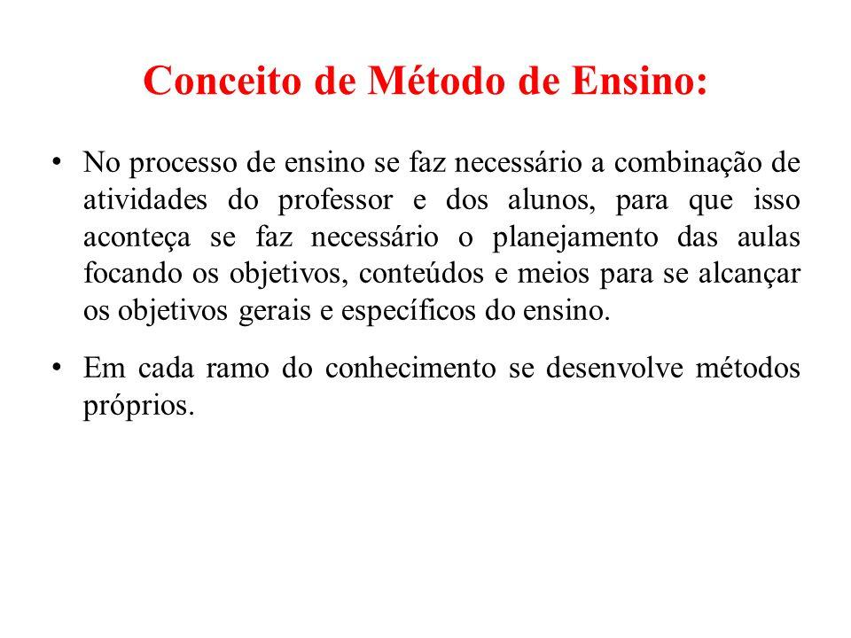 Classificação dos Métodos de Ensino: 1 – Método de Exposição Pelo Professor Nesse método, a atividade dos alunos é receptiva.