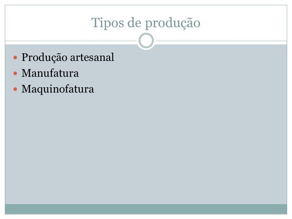 Tipos de produção Produção artesanal Manufatura Maquinofatura