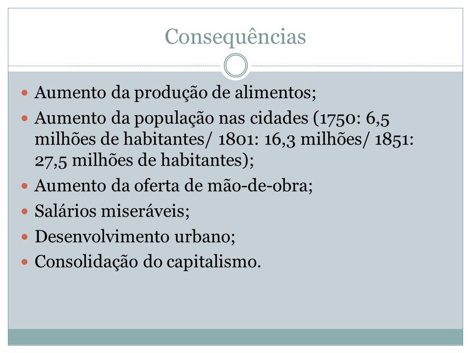 Consequências Aumento da produção de alimentos; Aumento da população nas cidades (1750: 6,5 milhões de habitantes/ 1801: 16,3 milhões/ 1851: 27,5 milhões de habitantes); Aumento da oferta de mão-de-obra; Salários miseráveis; Desenvolvimento urbano; Consolidação do capitalismo.
