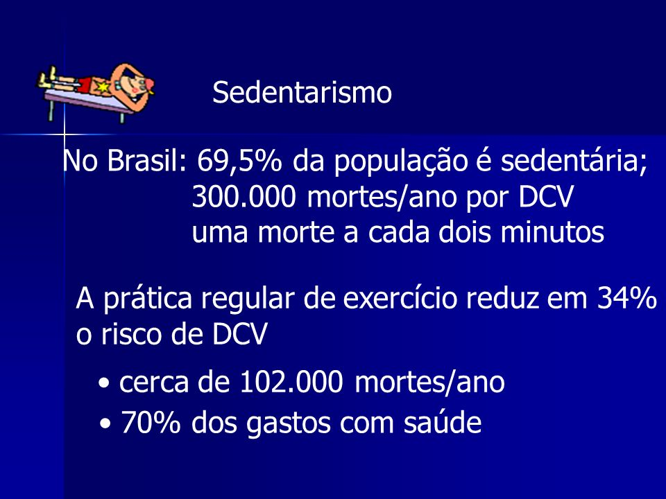 Sedentarismo No Brasil: 69,5% da população é sedentária; 300.000 mortes/ano por DCV uma morte a cada dois minutos A prática regular de exercício reduz em 34% o risco de DCV cerca de 102.000 mortes/ano 70% dos gastos com saúde