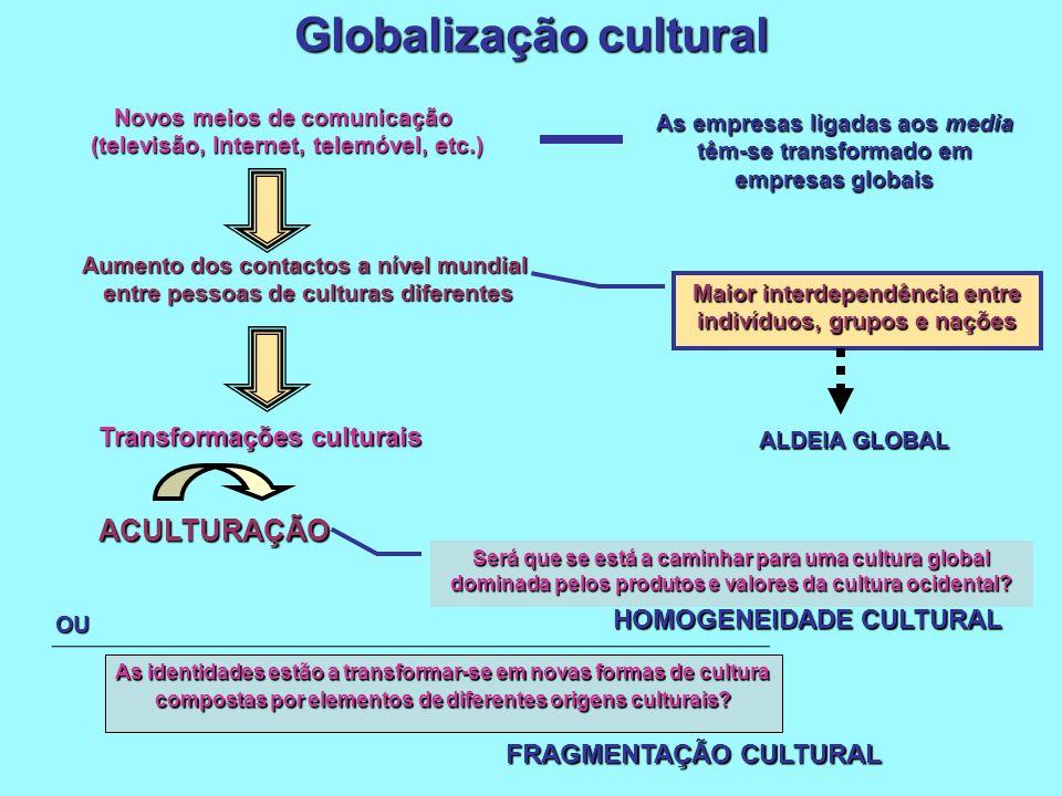 Resultado de imagem para globalização e cultura