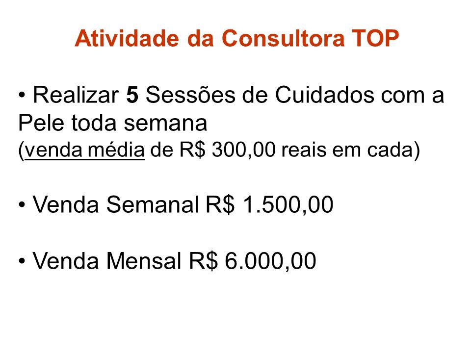 Atividade da Consultora TOP Realizar 5 Sessões de Cuidados com a Pele toda semana (venda média de R$ 300,00 reais em cada) Venda Semanal R$ 1.500,00 Venda Mensal R$ 6.000,00 Atividade Ideal