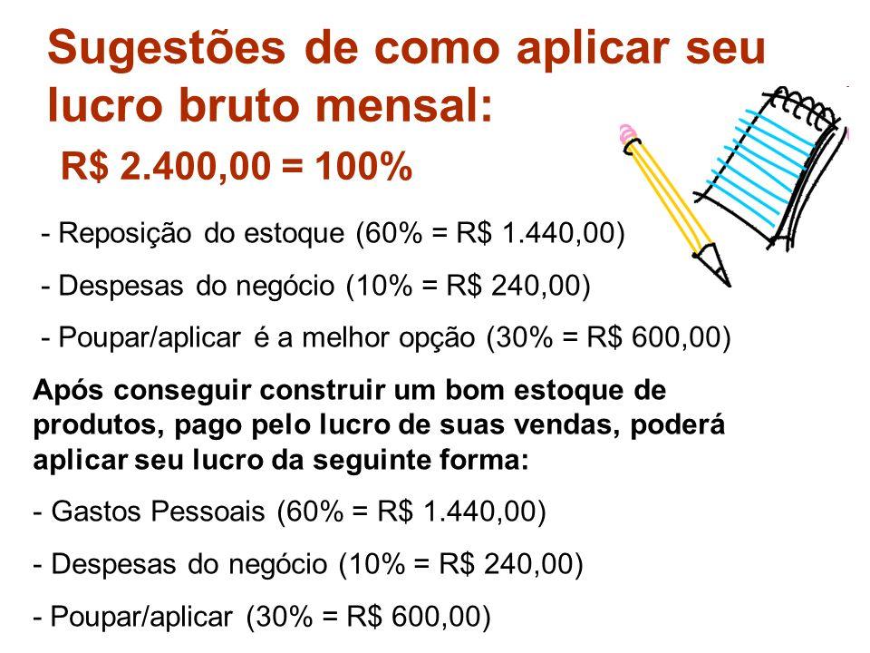 Sugestões de como aplicar seu lucro bruto mensal: R$ 2.400,00 = 100% - Reposição do estoque (60% = R$ 1.440,00) - Despesas do negócio (10% = R$ 240,00) - Poupar/aplicar é a melhor opção (30% = R$ 600,00) Após conseguir construir um bom estoque de produtos, pago pelo lucro de suas vendas, poderá aplicar seu lucro da seguinte forma: - Gastos Pessoais (60% = R$ 1.440,00) - Despesas do negócio (10% = R$ 240,00) - Poupar/aplicar (30% = R$ 600,00)