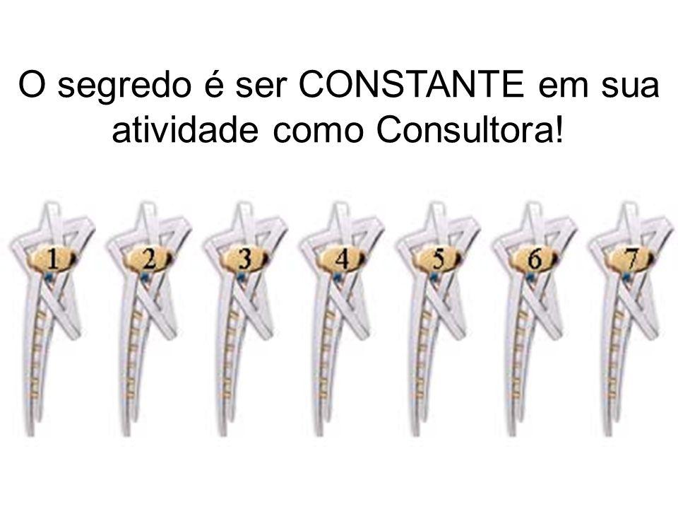 Semanas Seguintes: O segredo é ser CONSTANTE em sua atividade como Consultora!