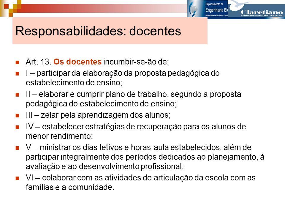 Art. 13. Os docentes incumbir-se-ão de: I – participar da elaboração da proposta pedagógica do estabelecimento de ensino; II – elaborar e cumprir plan