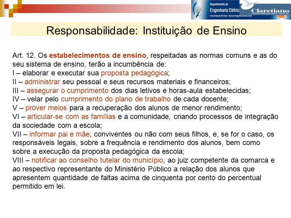 Responsabilidade: Instituição de Ensino Art. 12. Os estabelecimentos de ensino, respeitadas as normas comuns e as do seu sistema de ensino, terão a in