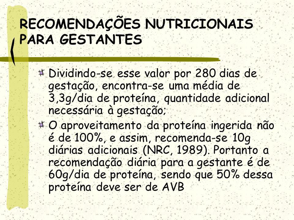 RECOMENDAÇÕES NUTRICIONAIS PARA GESTANTES Dividindo-se esse valor por 280 dias de gestação, encontra-se uma média de 3,3g/dia de proteína, quantidade adicional necessária à gestação; O aproveitamento da proteína ingerida não é de 100%, e assim, recomenda-se 10g diárias adicionais (NRC, 1989).