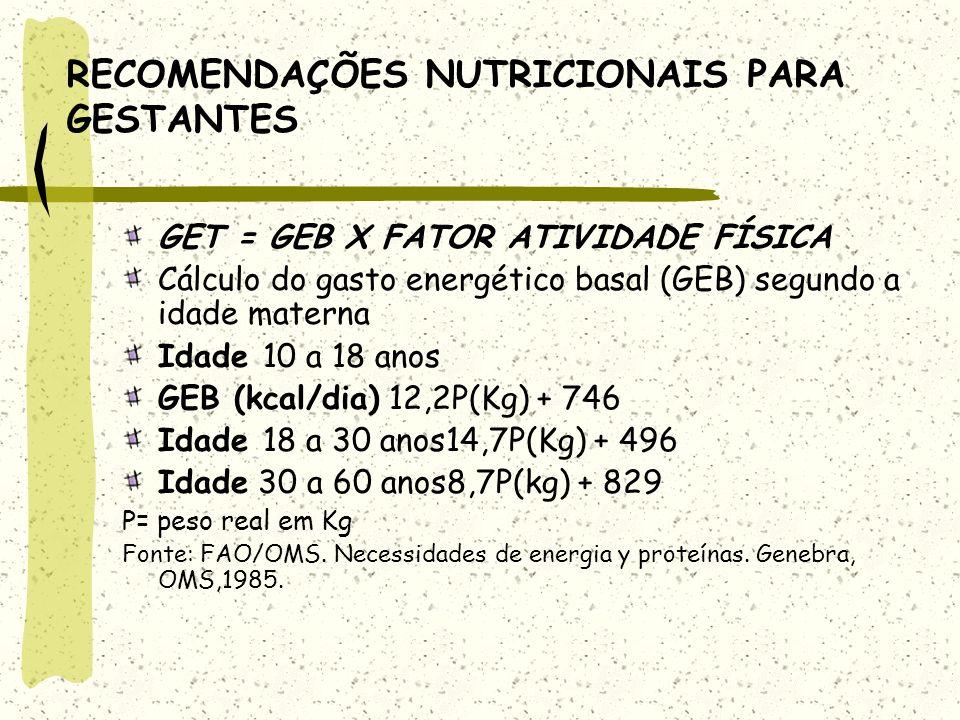 RECOMENDAÇÕES NUTRICIONAIS PARA GESTANTES GET = GEB X FATOR ATIVIDADE FÍSICA Cálculo do gasto energético basal (GEB) segundo a idade materna Idade 10 a 18 anos GEB (kcal/dia) 12,2P(Kg) + 746 Idade 18 a 30 anos14,7P(Kg) + 496 Idade 30 a 60 anos8,7P(kg) + 829 P= peso real em Kg Fonte: FAO/OMS.
