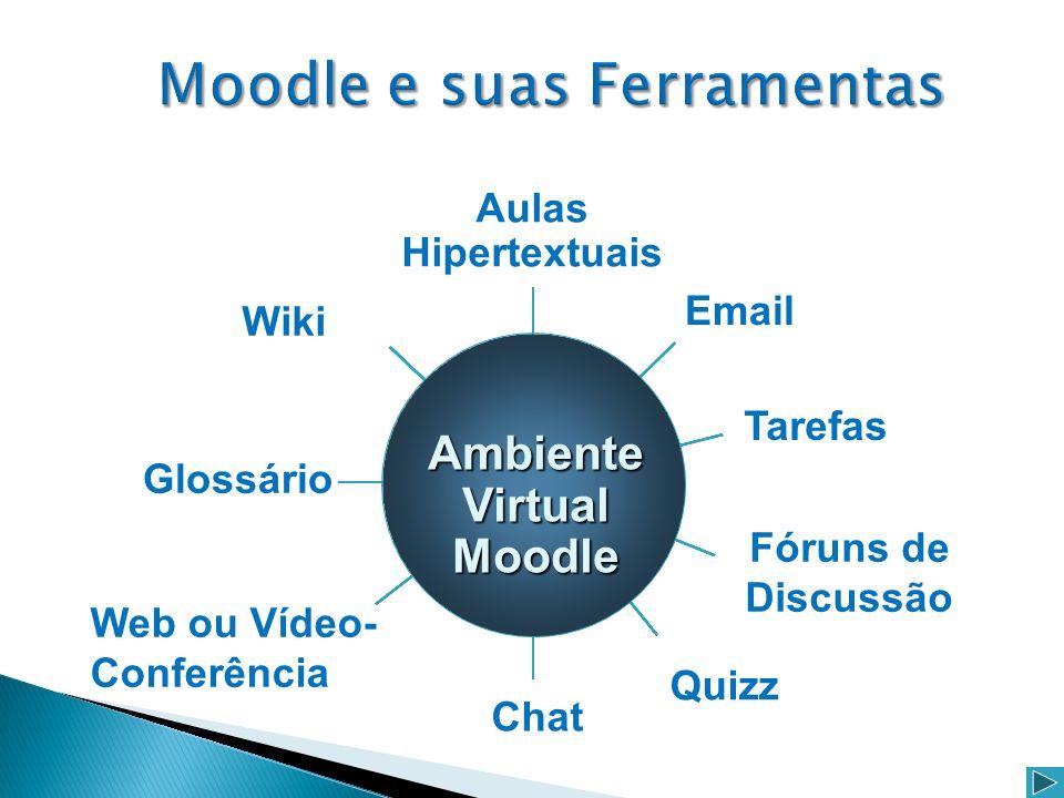 Informação e Comunicação, Gestão, Interação e Colaboração no Moodle Gestão Colaboração /Interação Informação/ Comunicação Atividades