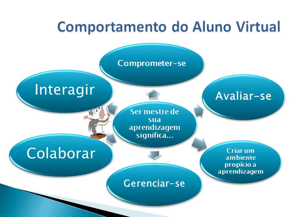 Comportamento do Aluno Virtual Ser mestre de sua aprendizagem significa...