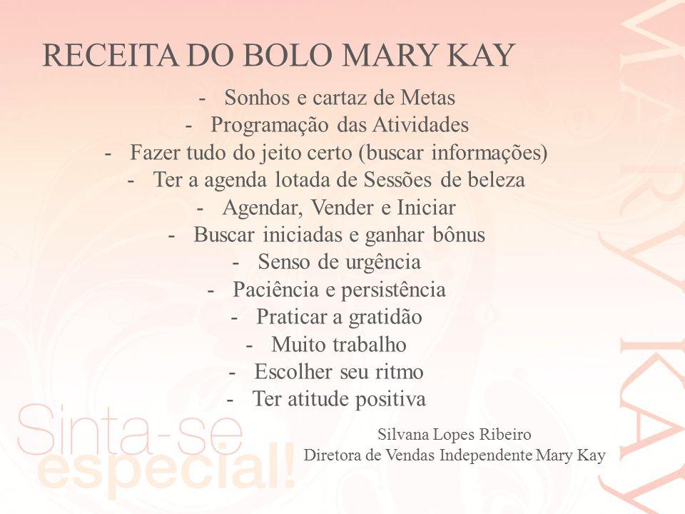 RECEITA DO BOLO MARY KAY -Sonhos e cartaz de Metas -Programação das Atividades -Fazer tudo do jeito certo (buscar informações) -Ter a agenda lotada de