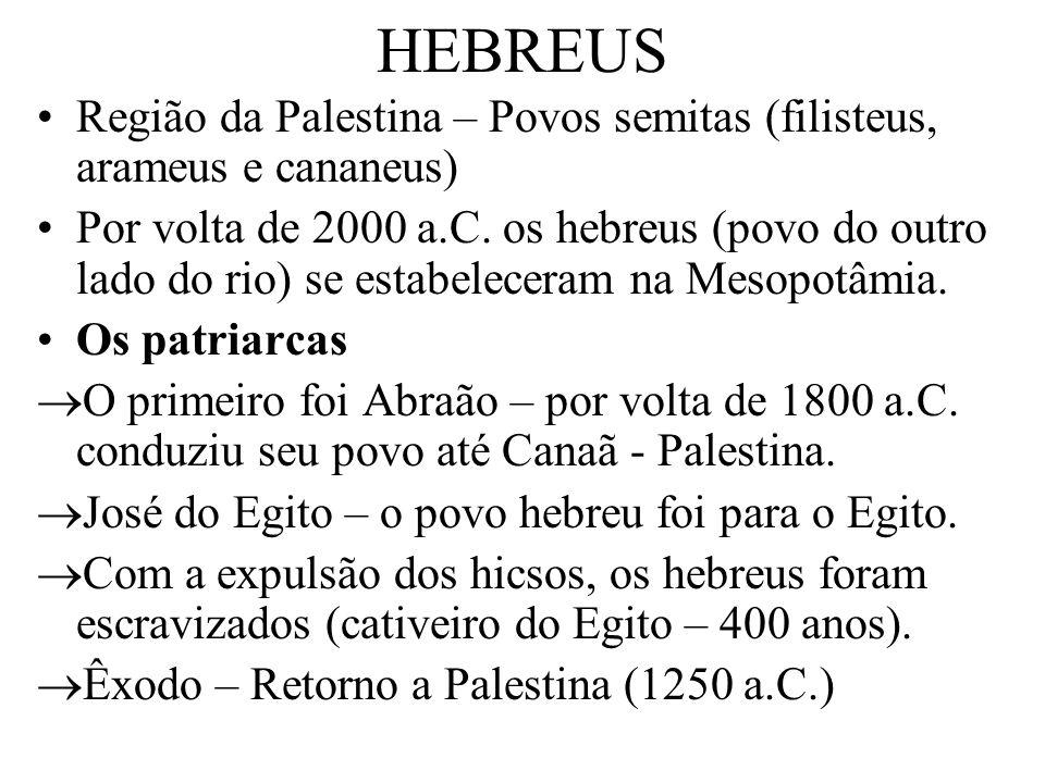 HEBREUS Região da Palestina – Povos semitas (filisteus, arameus e cananeus) Por volta de 2000 a.C.