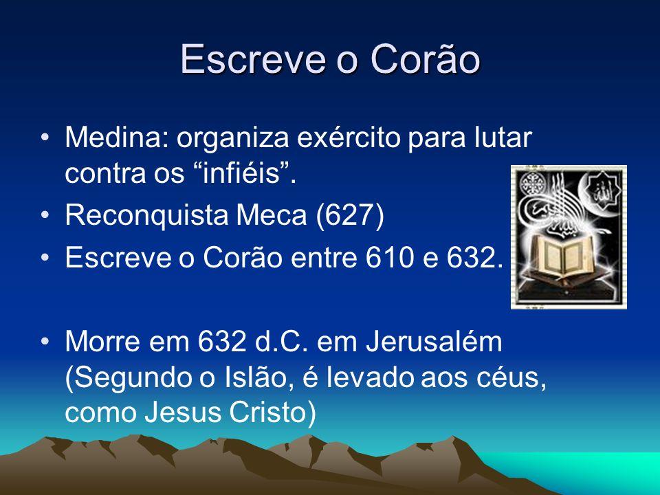 O CORÃO (ou ALCORÃO) Significa Recitação.– qur,an 114 capítulos.