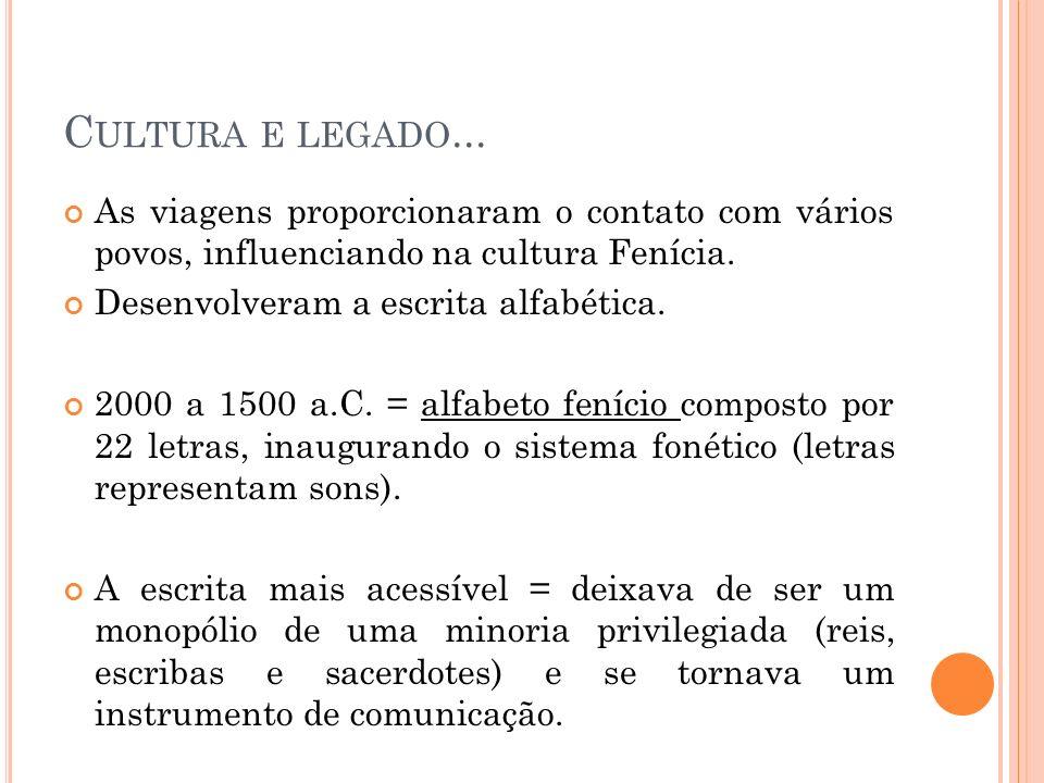 C ULTURA E LEGADO... As viagens proporcionaram o contato com vários povos, influenciando na cultura Fenícia. Desenvolveram a escrita alfabética. 2000